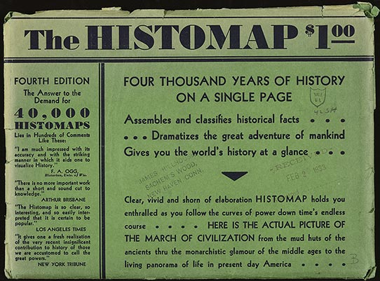 """The Histomap: Four Thousand Years of World History"" came in a little green billfold"