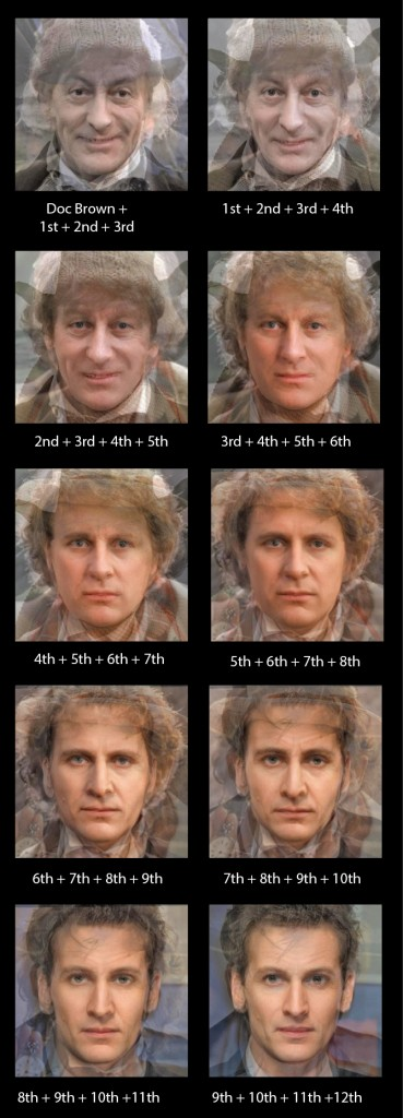 Facial Composite of Doctor Who Actors In Groups of Four