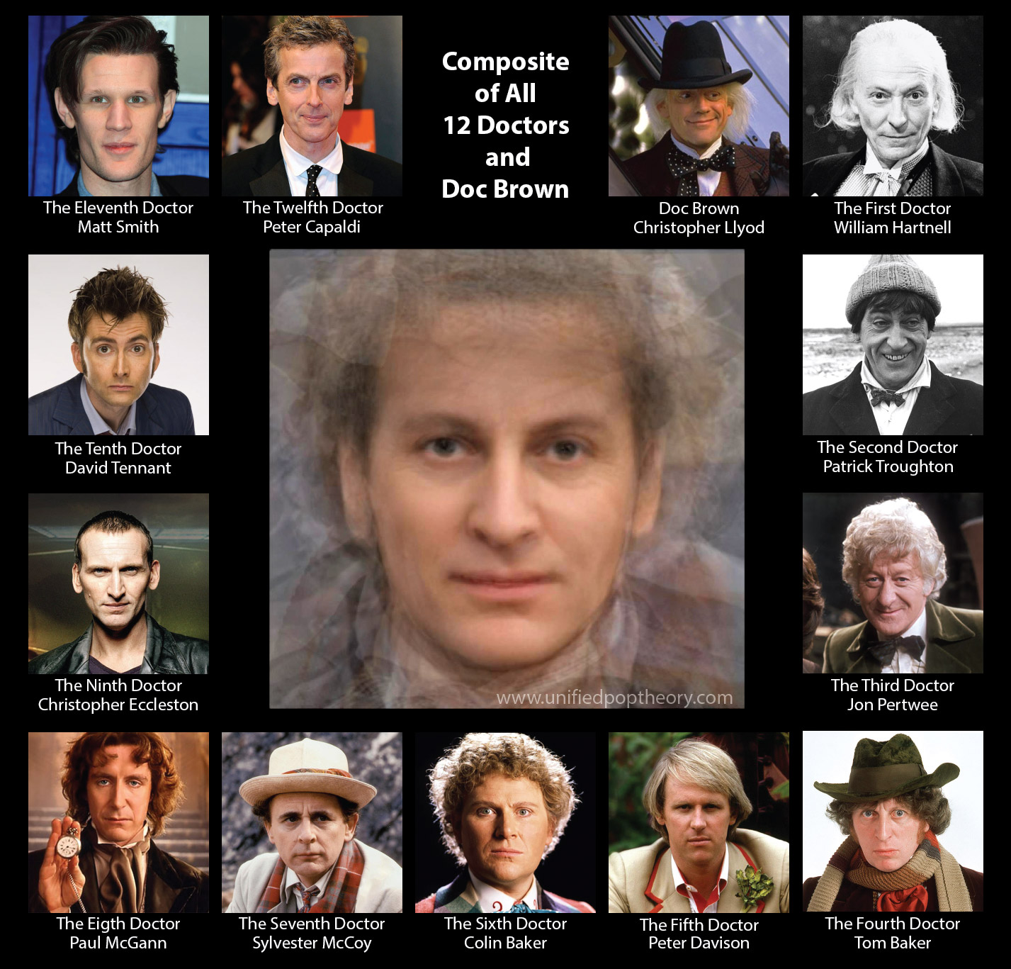 Composite of All 12 Doctor Who Actors and Doc Brown