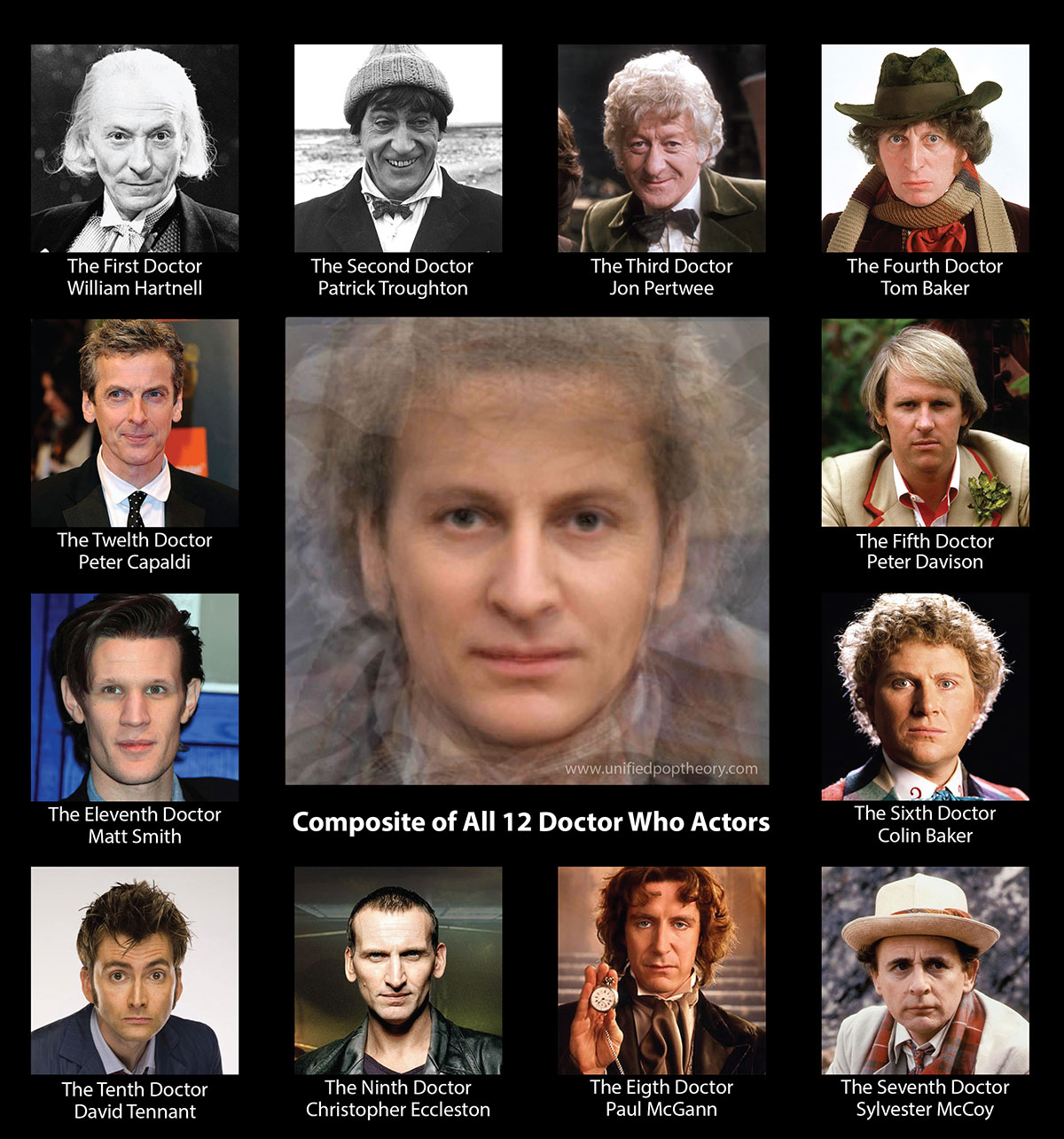 Composite of All 12 Doctor Who Actors